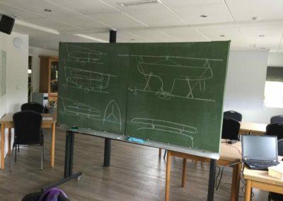 Beispiel Kielboote